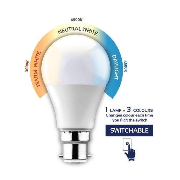 EUROLUX LED 3-Colour Switchable Globe, B22, 7W
