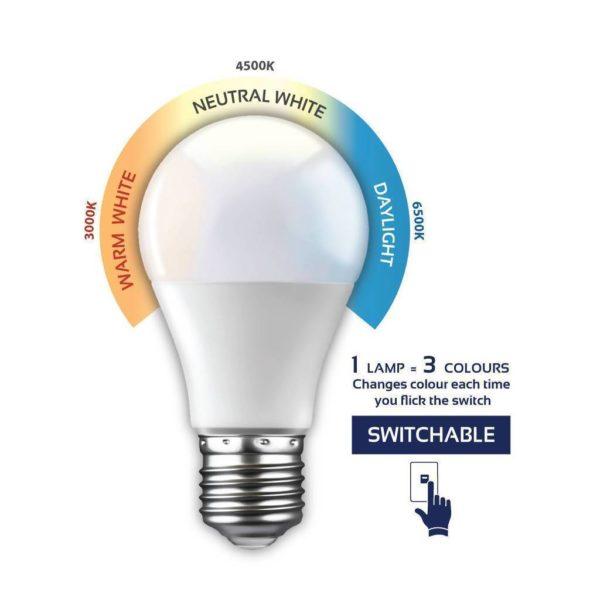 EUROLUX LED 3-Colour Switchable Globe, E27, 7W
